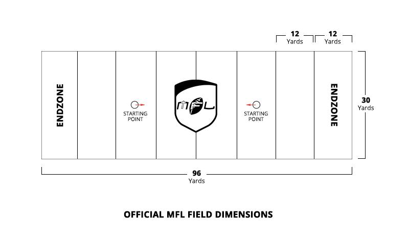 MFL_Field_Size